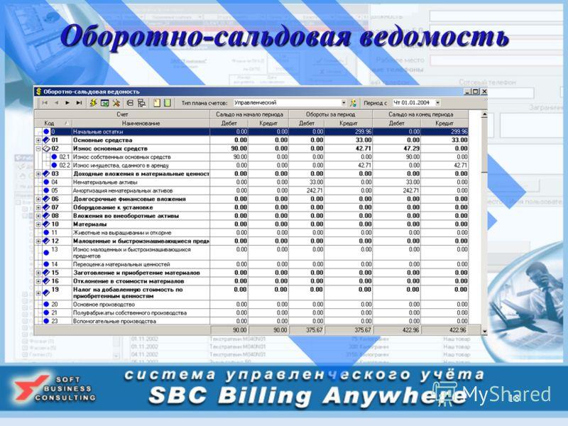 Организация управленческого плана счетов