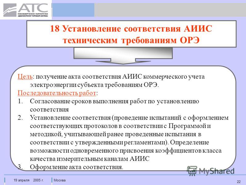 19 апреля 2005 г.Москва 22 18 Установление соответствия АИИС техническим требованиям ОРЭ Цель: получение акта соответствия АИИС коммерческого учета электроэнергии субъекта требованиям ОРЭ. Последовательность работ: 1.Согласование сроков выполнения ра