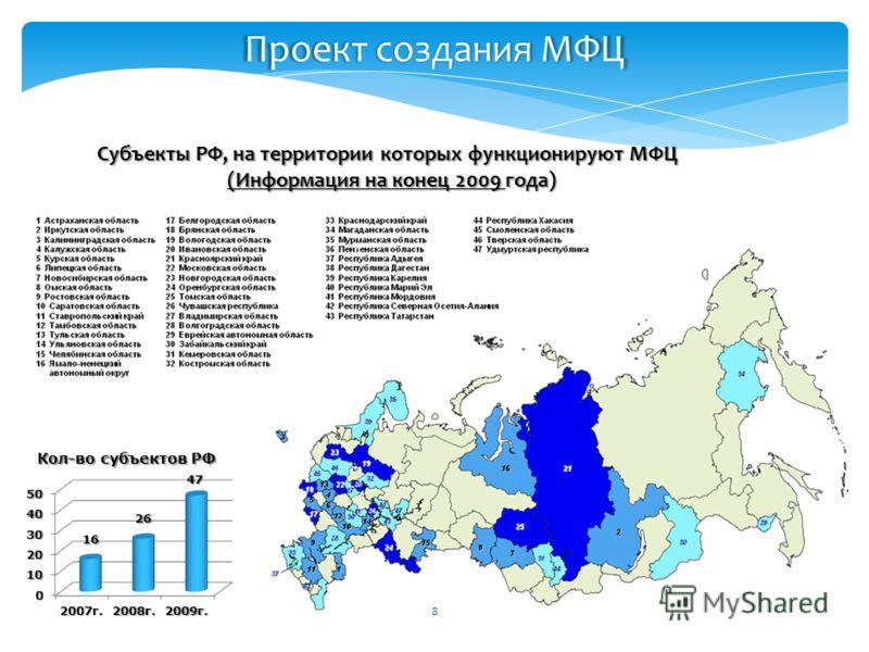 8 Проект создания МФЦ Субъекты РФ, на территории которых функционируют МФЦ (Информация на конец 2009 года)