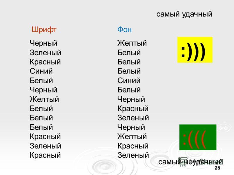 Черный Зеленый Красный Синий Белый Черный Желтый Белый Красный Зеленый Красный Шрифт Фон Желтый Белый Синий Белый Черный Красный Зеленый Черный Желтый Красный Зеленый :))) :((( самый удачный самый неудачный 25