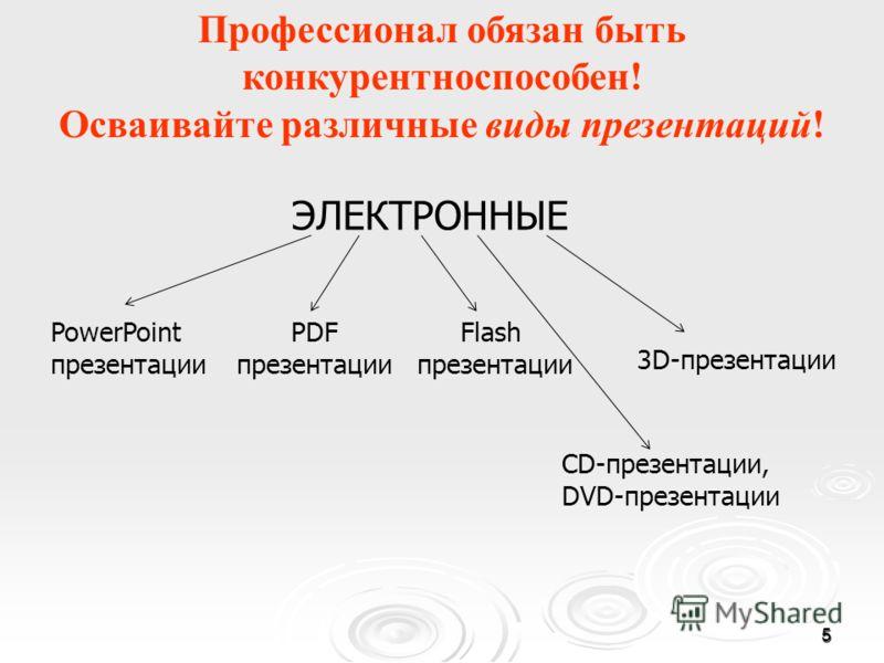 Профессионал обязан быть конкурентноспособен! Осваивайте различные виды презентаций! ЭЛЕКТРОННЫЕ PowerPoint презентации PDF презентации Flash презентации 3D-презентации СD-презентации, DVD-презентации 5