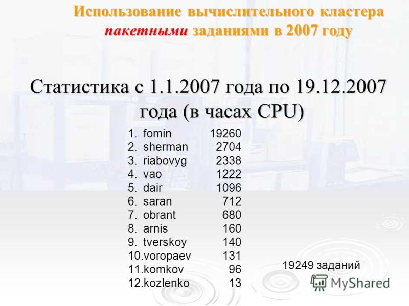 Использование вычислительного кластера пакетными заданиями в 2007 году Статистика с 1.1.2007 года по 19.12.2007 года (в часах CPU) 1.fomin 19260 2.sherman 2704 3.riabovyg 2338 4.vao 1222 5.dair 1096 6.saran 712 7.obrant 680 8.arnis 160 9.tverskoy 140