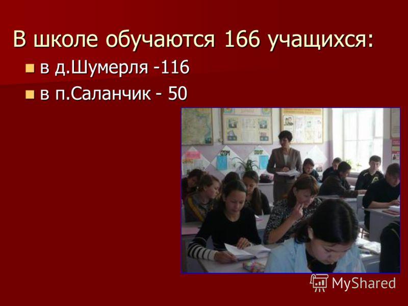 В школе обучаются 166 учащихся: в д.Шумерля -116 в д.Шумерля -116 в п.Саланчик - 50 в п.Саланчик - 50