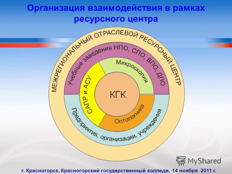 Организация взаимодействия в рамках ресурсного центра