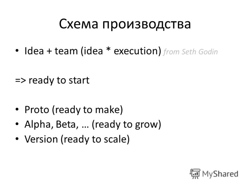 Схема производства Idea + team (idea * execution) from Seth Godin => ready to start Proto (ready to make) Alpha, Beta, … (ready to grow) Version (ready to scale)