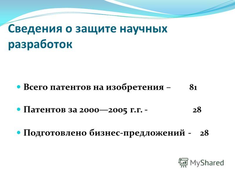 Сведения о защите научных разработок Всего патентов на изобретения – 81 Патентов за 20002005 г.г. - 28 Подготовлено бизнес-предложений - 28