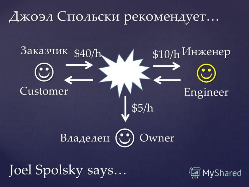 Джоэл Спольски рекомендует… Customer Заказчик Engineer Инженер $40/h $10/h ВладелецOwner $5/h Joel Spolsky says…
