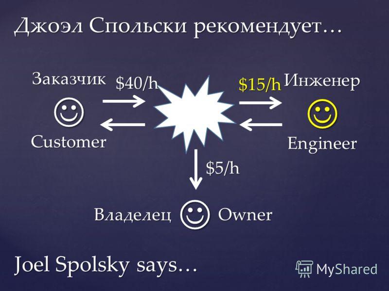 Джоэл Спольски рекомендует… Customer Заказчик Engineer Инженер $40/h $15/h ВладелецOwner $5/h Joel Spolsky says…