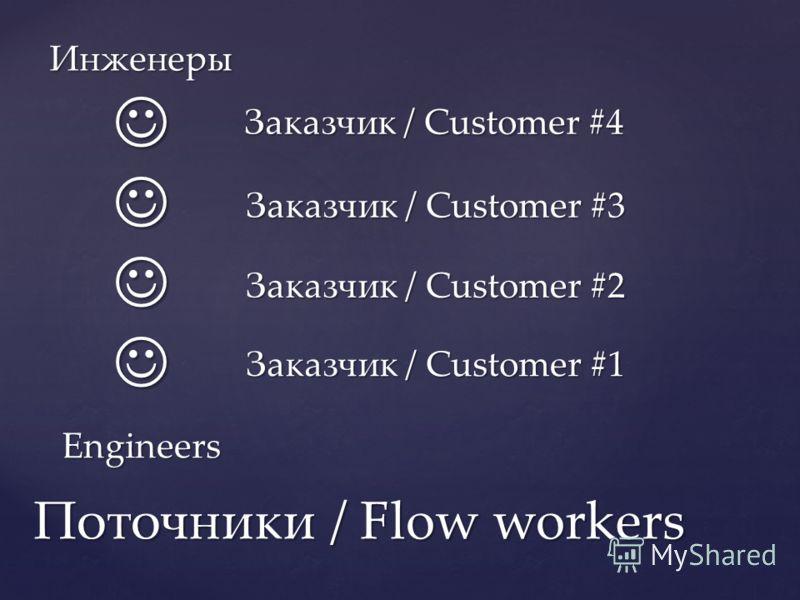 Поточники / Flow workers Engineers Инженеры Заказчик / Customer #4 Заказчик / Customer #3 Заказчик / Customer #2 Заказчик / Customer #1