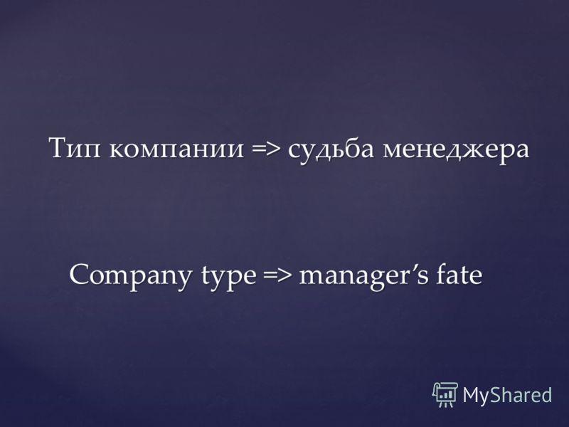 Тип компании => судьба менеджера Company type => managers fate