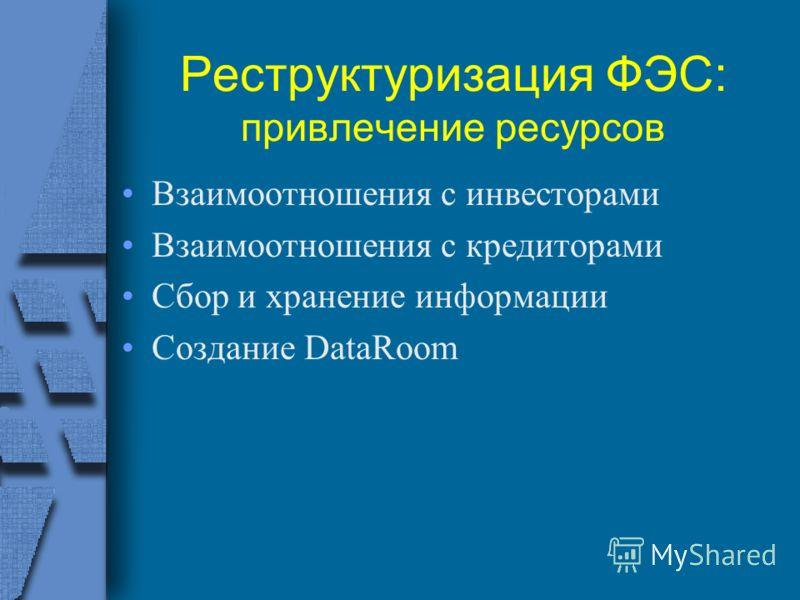 Реструктуризация ФЭС: привлечение ресурсов Взаимоотношения с инвесторами Взаимоотношения с кредиторами Сбор и хранение информации Создание DataRoom