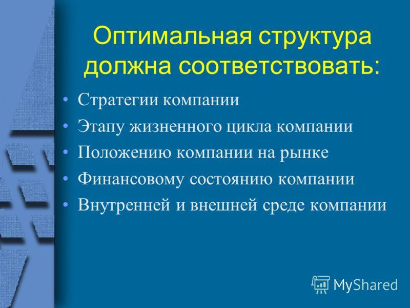 Оптимальная структура должна соответствовать: Стратегии компании Этапу жизненного цикла компании Положению компании на рынке Финансовому состоянию компании Внутренней и внешней среде компании