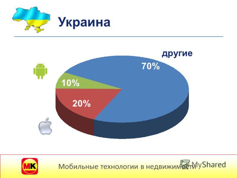 Мобильные технологии в недвижимости Украина 70% 10% 20% другие