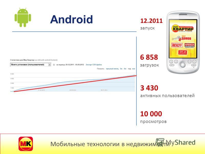 Android 3 430 активных пользователей 10 000 просмотров 6 858 загрузок 12.2011 запуск