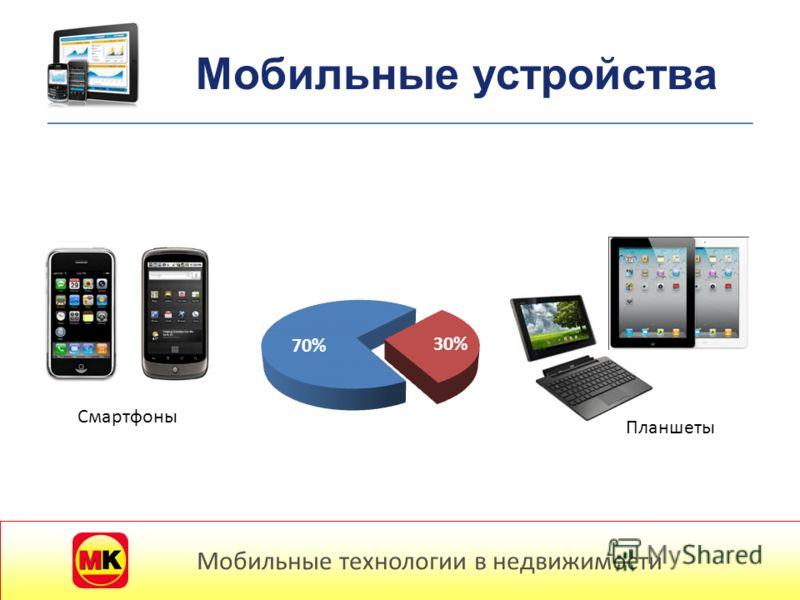 Смартфоны Планшеты Мобильные технологии в недвижимости Мобильные устройства