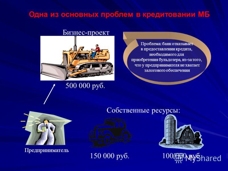 Одна из основных проблем в кредитовании МБ 500 000 руб. Бизнес-проект Предприниматель Собственные ресурсы: 150 000 руб.100 000 руб. Проблема: банк отказывает в предоставлении кредита, необходимого для приобретения бульдозера, из-за того, что у предпр