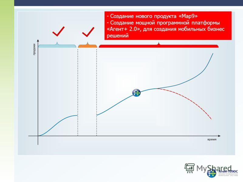 - Создание нового продукта «Map9» - Создание мощной программной платформы «Агент+ 2.0», для создания мобильных бизнес решений