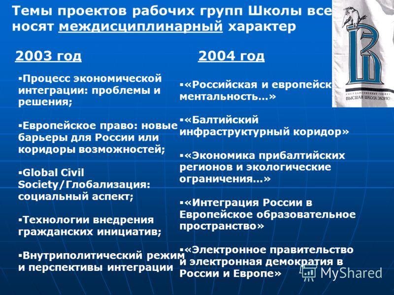 Темы проектов рабочих групп Школы всегда носят междисциплинарный характер Процесс экономической интеграции: проблемы и решения; Европейское право: новые барьеры для России или коридоры возможностей; Global Civil Society/Глобализация: социальный аспек