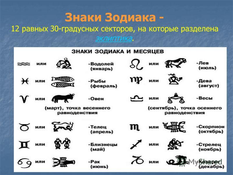 Знаки Зодиака - 12 равных 30-градусных секторов, на которые разделена эклиптика. эклиптика