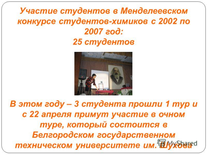 Участие студентов в Менделеевском конкурсе студентов-химиков с 2002 по 2007 год: 25 студентов В этом году – 3 студента прошли 1 тур и с 22 апреля примут участие в очном туре, который состоится в Белгородском государственном техническом университете и