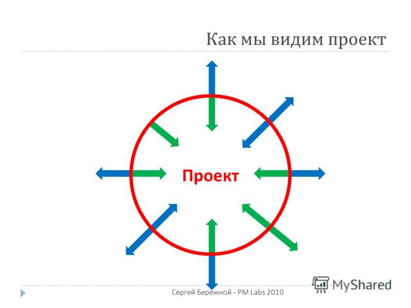 Как мы видим проект Проект Сергей Бережной - PM Labs 2010