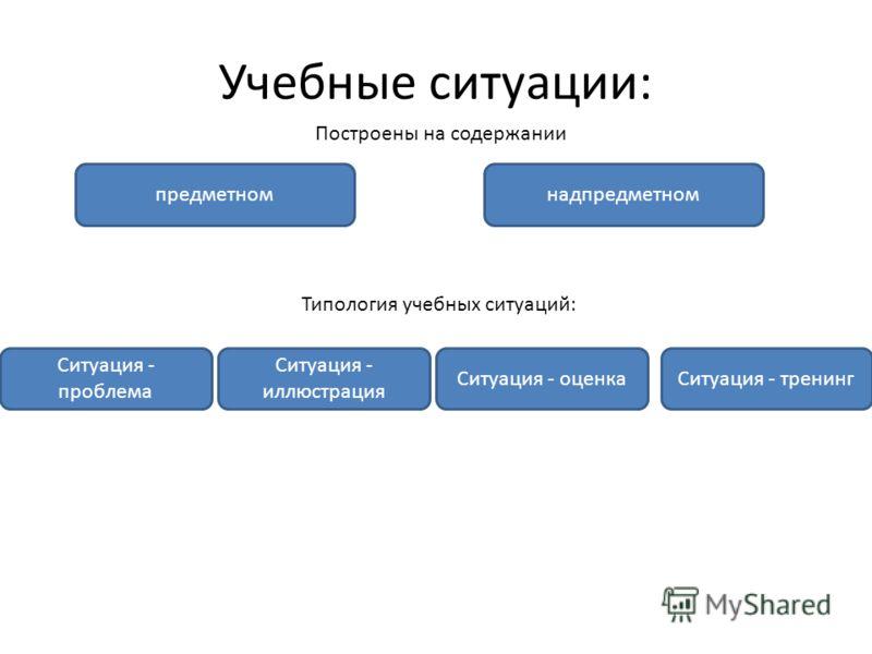 Учебные ситуации: предметномнадпредметном Построены на содержании Типология учебных ситуаций: Ситуация - проблема Ситуация - иллюстрация Ситуация - оценкаСитуация - тренинг