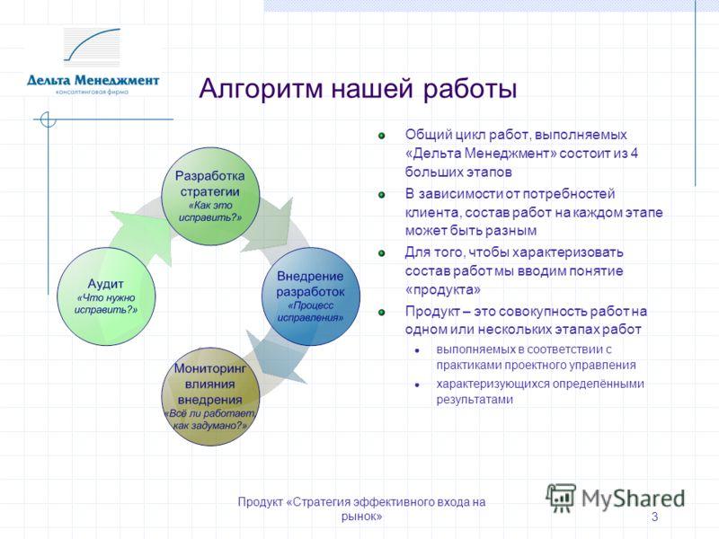 Продукт «Стратегия эффективного входа на рынок» 3 Алгоритм нашей работы Общий цикл работ, выполняемых «Дельта Менеджмент» состоит из 4 больших этапов В зависимости от потребностей клиента, состав работ на каждом этапе может быть разным Для того, чтоб