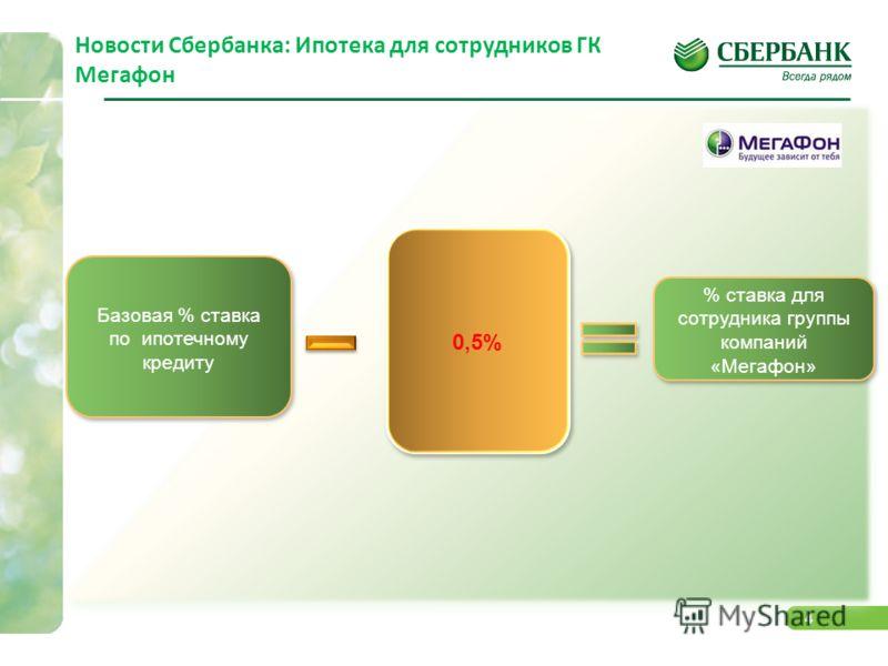 4 Новости Сбербанка: Ипотека для сотрудников ГК Мегафон % ставка для сотрудника группы компаний «Мегафон» Базовая % ставка по ипотечному кредиту 0,5%