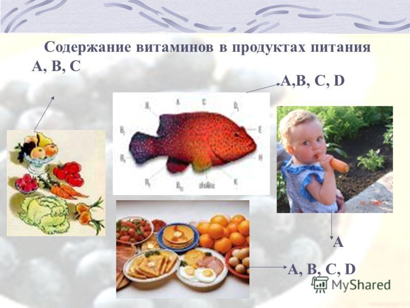 Содержание витаминов в продуктах питания А, В, С А А, В, С, D