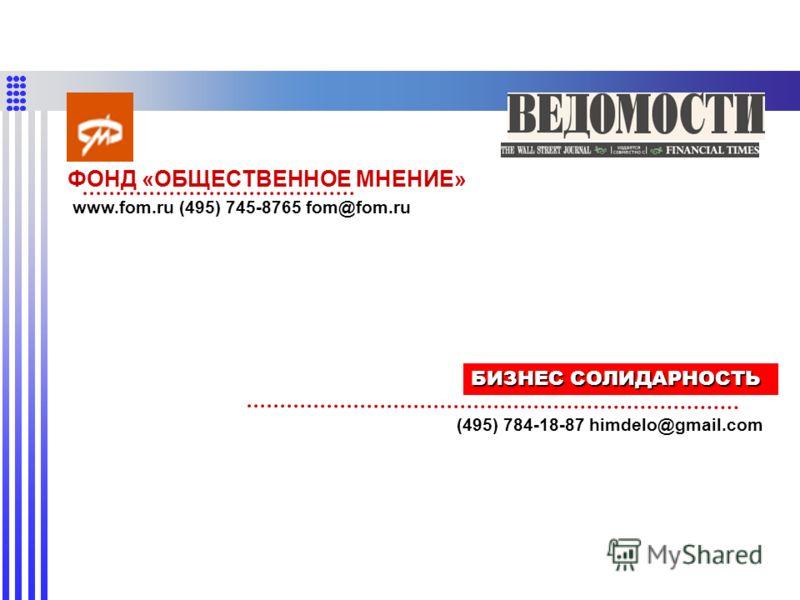 ФОНД «ОБЩЕСТВЕННОЕ МНЕНИЕ» БИЗНЕС СОЛИДАРНОСТЬ www.fom.ru (495) 745-8765 fom@fom.ru (495) 784-18-87 himdelo@gmail.com