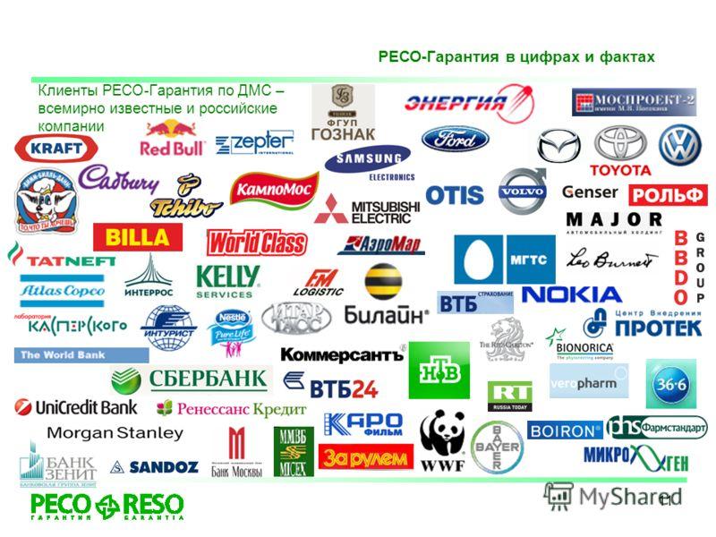 11 Клиенты РЕСО-Гарантия по ДМС – всемирно известные и российские компании РЕСО-Гарантия в цифрах и фактах