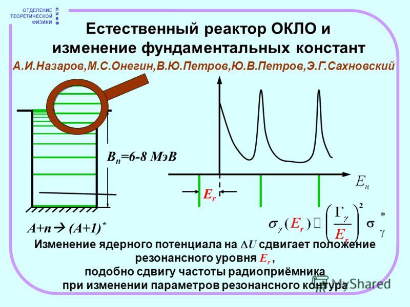 ОТДЕЛЕНИЕ ТЕОРЕТИЧЕСКОЙ ФИЗИКИ ПИЯФПИЯФ Естественный реактор ОКЛО и изменение фундаментальных констант А.И.Назаров,М.С.Онегин,В.Ю.Петров,Ю.В.Петров,Э.Г.Сахновский ErEr B n =6-8 МэВ A+n (A+1) * Изменение ядерного потенциала на U сдвигает положение рез