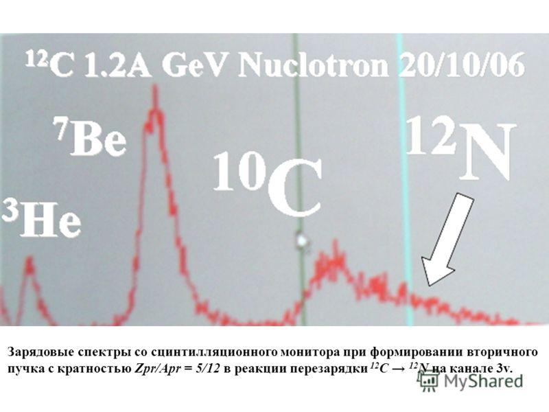 Зарядовые спектры со сцинтилляционного монитора при формировании вторичного пучка с кратностью Zpr/Apr = 5/12 в реакции перезарядки 12 C 12 N на канале 3v.