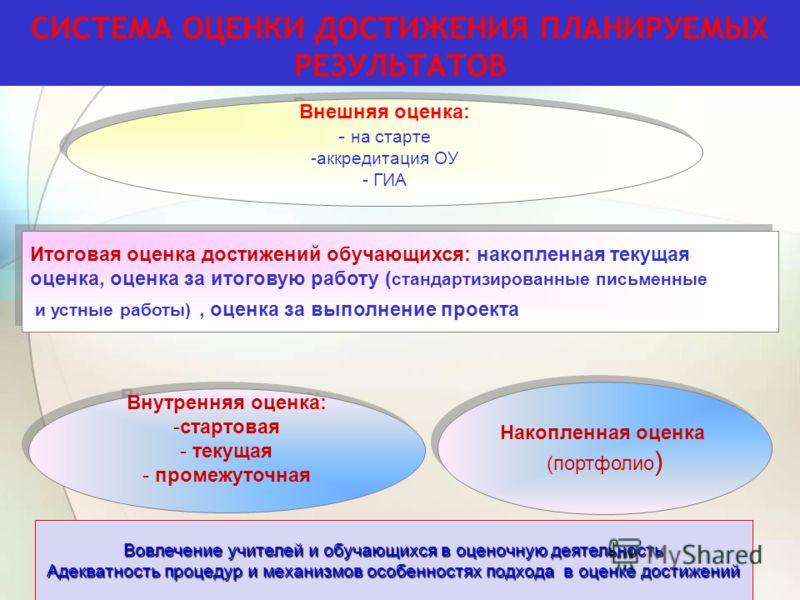 СИСТЕМА ОЦЕНКИ ДОСТИЖЕНИЯ ПЛАНИРУЕМЫХ РЕЗУЛЬТАТОВ Внешняя оценка: - на старте -аккредитация ОУ - ГИА Внешняя оценка: - на старте -аккредитация ОУ - ГИА Итоговая оценка достижений обучающихся: накопленная текущая оценка, оценка за итоговую работу ( ст