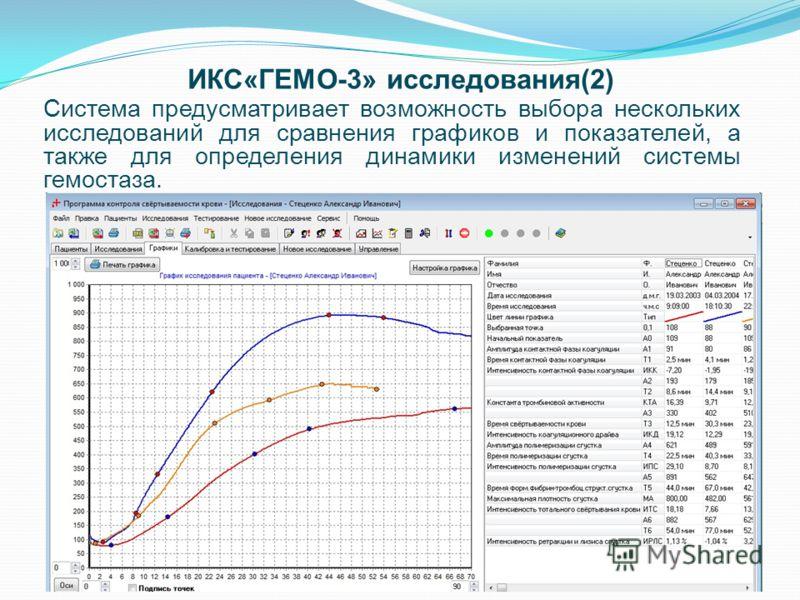 ИКС«ГЕМО-3» исследования(2) Система предусматривает возможность выбора нескольких исследований для сравнения графиков и показателей, а также для определения динамики изменений системы гемостаза.