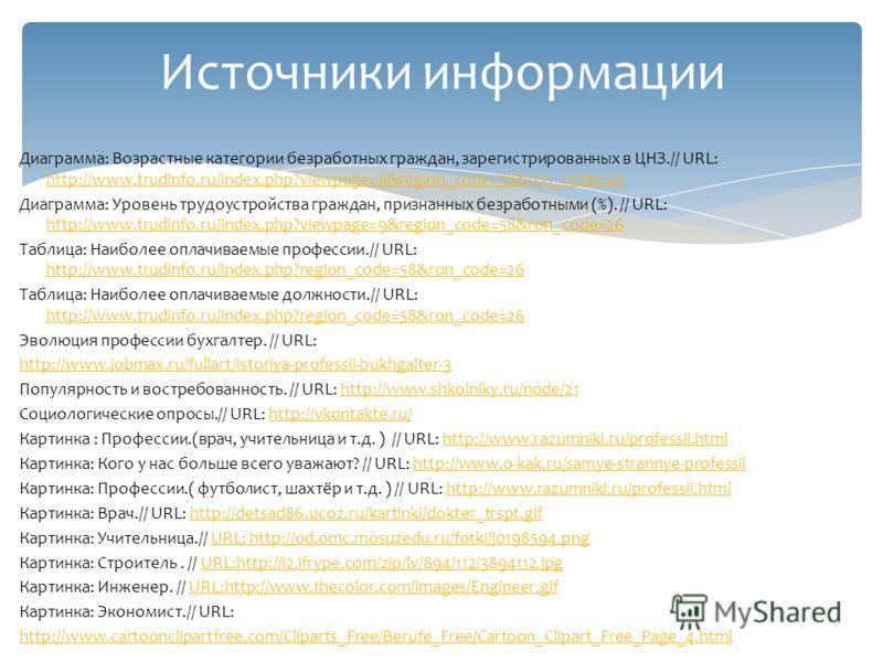Диаграмма: Возрастные категории безработных граждан, зарегистрированных в ЦНЗ.// URL: http://www.trudinfo.ru/index.php?viewpage=9&region_code=58&ron_code=26 http://www.trudinfo.ru/index.php?viewpage=9&region_code=58&ron_code=26 Диаграмма: Уровень тру