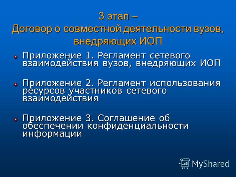 3 этап – Договор о совместной деятельности вузов, внедряющих ИОП Приложение 1. Регламент сетевого взаимодействия вузов, внедряющих ИОП Приложение 2. Регламент использования ресурсов участников сетевого взаимодействия Приложение 3. Соглашение об обесп