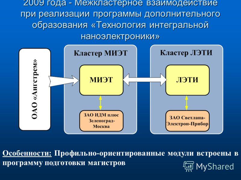 2009 года - Межкластерное взаимодействие при реализации программы дополнительного образования «Технология интегральной наноэлектроники» Особенности: Профильно-ориентированные модули встроены в программу подготовки магистров