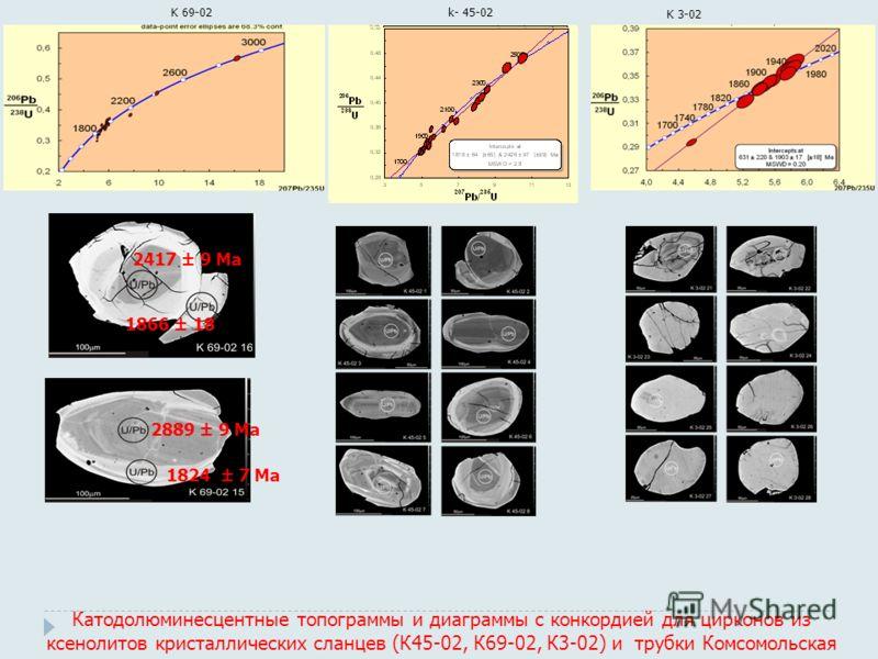 2889 ± 9 Ma 1824 ± 7 Ma 2417 ± 9 Ma 1866 ± 18 K 69-02k- 45-02 K 3-02 Катодолюминесцентные топограммы и диаграммы с конкордией для цирконов из ксенолитов кристаллических сланцев (К45-02, К69-02, К3-02) и трубки Комсомольская