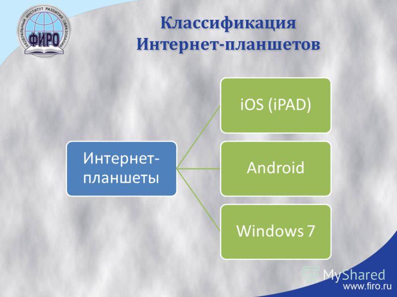 Интернет- планшеты iOS (iPAD)AndroidWindows 7 Классификация Интернет-планшетов