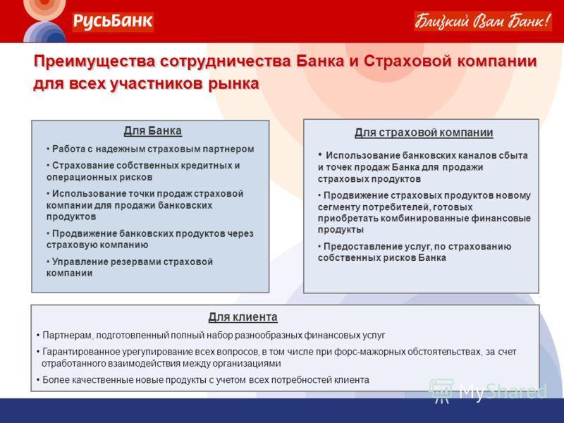 Партнерское сотрудничество Банка и Страховой компании Банк Страховая компания Клиент Страхование банковских рисков Размещение резервов Предоставление набора банковских услуг (например кредитование) Страхование (например кредитование страхового взноса