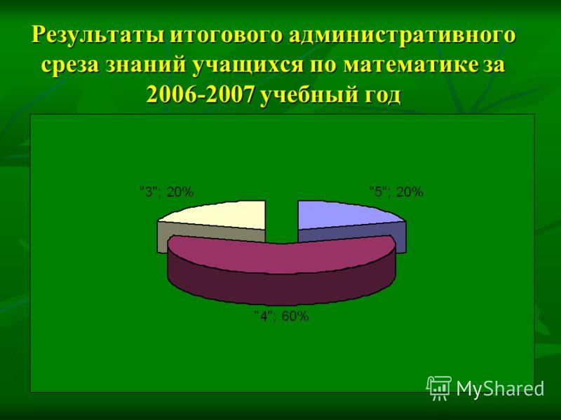 Результаты итогового административного среза знаний учащихся по математике за 2006-2007 учебный год
