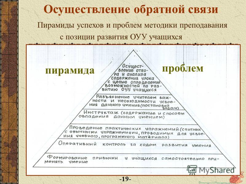 пирамидауспехов Осуществление обратной связи Пирамиды успехов и проблем методики преподавания с позиции развития ОУУ учащихся -20-