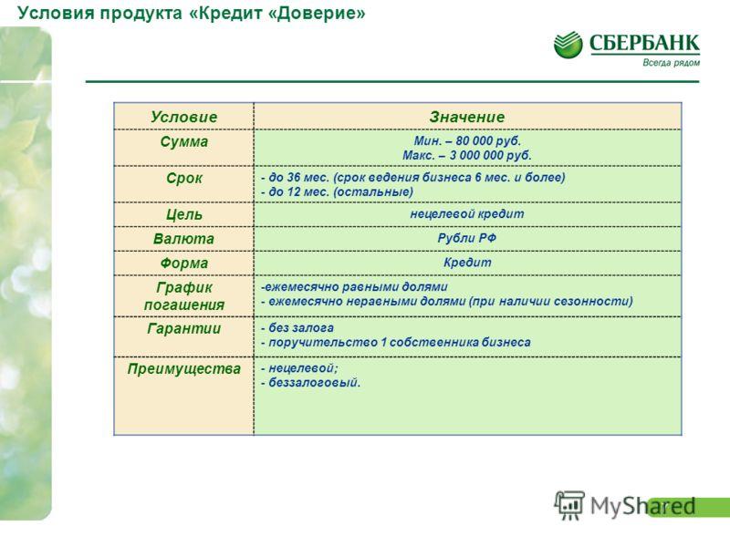 7 7 Условия продукта «Кредит «Доверие» УсловиеЗначение Сумма Мин. – 80 000 руб. Макс. – 3 000 000 руб. Срок - до 36 мес. (срок ведения бизнеса 6 мес. и более) - до 12 мес. (остальные) Цель нецелевой кредит Валюта Рубли РФ Форма Кредит График погашени