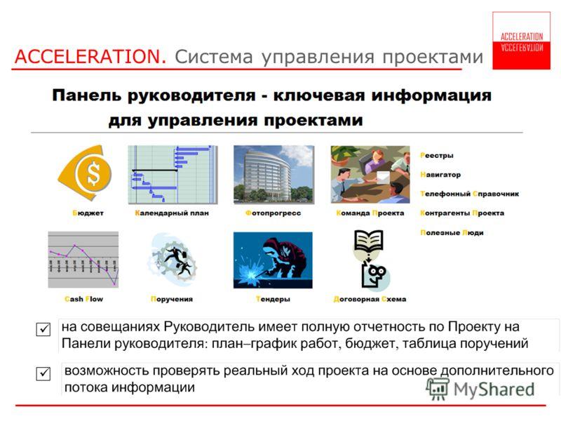 ACCELERATION. Система управления проектами