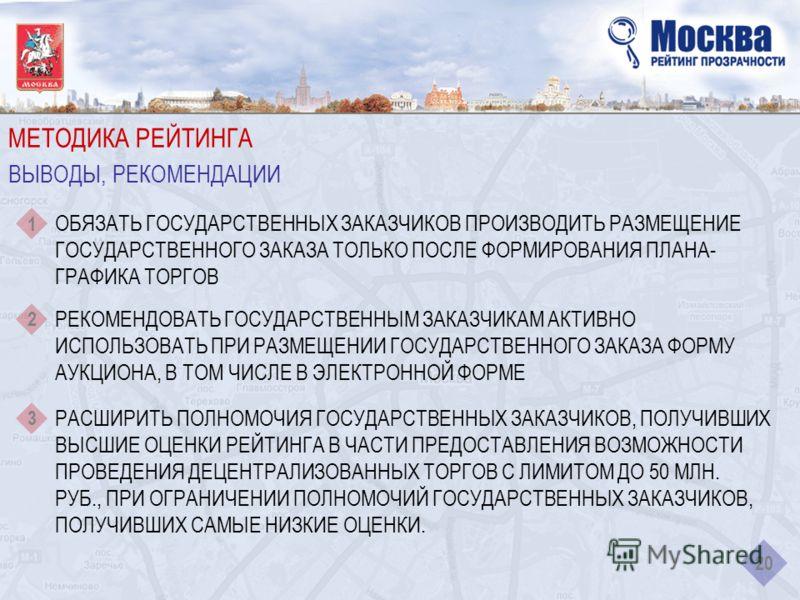 МЕТОДИКА РЕЙТИНГА 20 ВЫВОДЫ, РЕКОМЕНДАЦИИ ОБЯЗАТЬ ГОСУДАРСТВЕННЫХ ЗАКАЗЧИКОВ ПРОИЗВОДИТЬ РАЗМЕЩЕНИЕ ГОСУДАРСТВЕННОГО ЗАКАЗА ТОЛЬКО ПОСЛЕ ФОРМИРОВАНИЯ ПЛАНА- ГРАФИКА ТОРГОВ 1 РЕКОМЕНДОВАТЬ ГОСУДАРСТВЕННЫМ ЗАКАЗЧИКАМ АКТИВНО ИСПОЛЬЗОВАТЬ ПРИ РАЗМЕЩЕНИИ