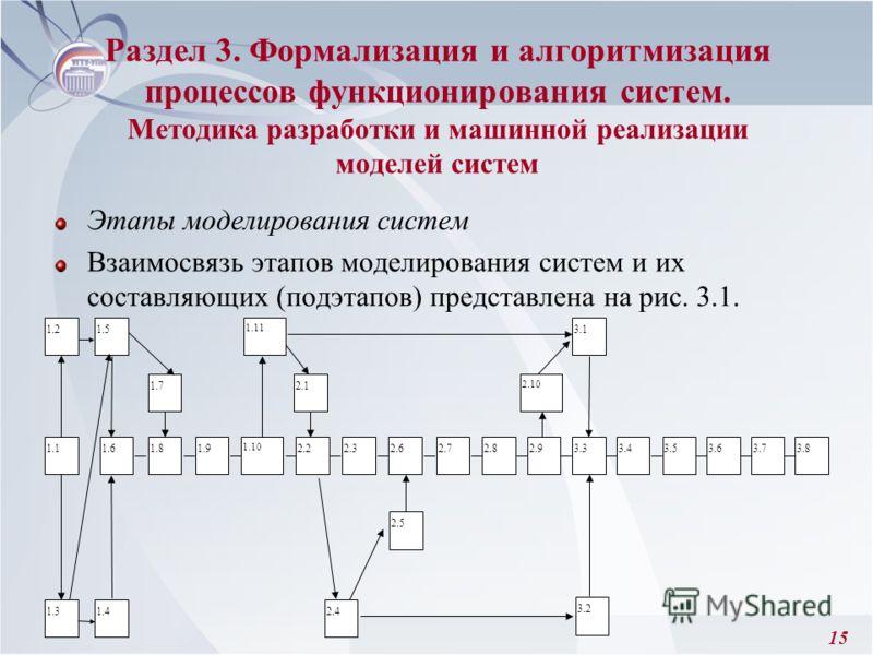 15 Раздел 3. Формализация и алгоритмизация процессов функционирования систем. Методика разработки и машинной реализации моделей систем Этапы моделирования систем Взаимосвязь этапов моделирования систем и их составляющих (подэтапов) представлена на ри