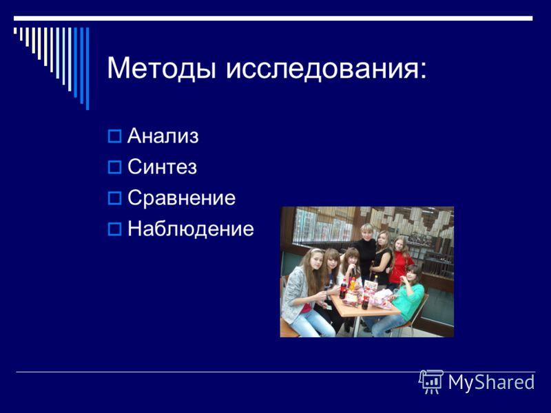 Методы исследования: Анализ Синтез Сравнение Наблюдение