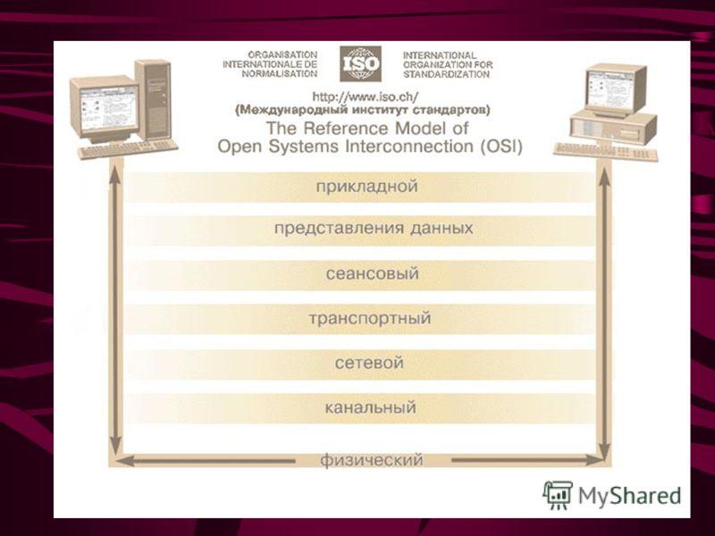 Модель ISO OSI