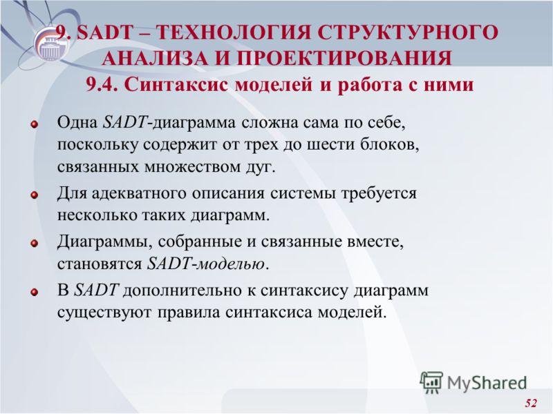 52 Одна SADT-диаграмма сложна сама по себе, поскольку содержит от трех до шести блоков, связанных множеством дуг. Для адекватного описания системы требуется несколько таких диаграмм. Диаграммы, собранные и связанные вместе, становятся SADT-моделью. В